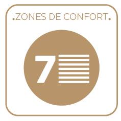 7 zones de conforts