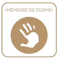Matelas Mémoire de Forme